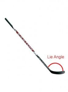 lie angle
